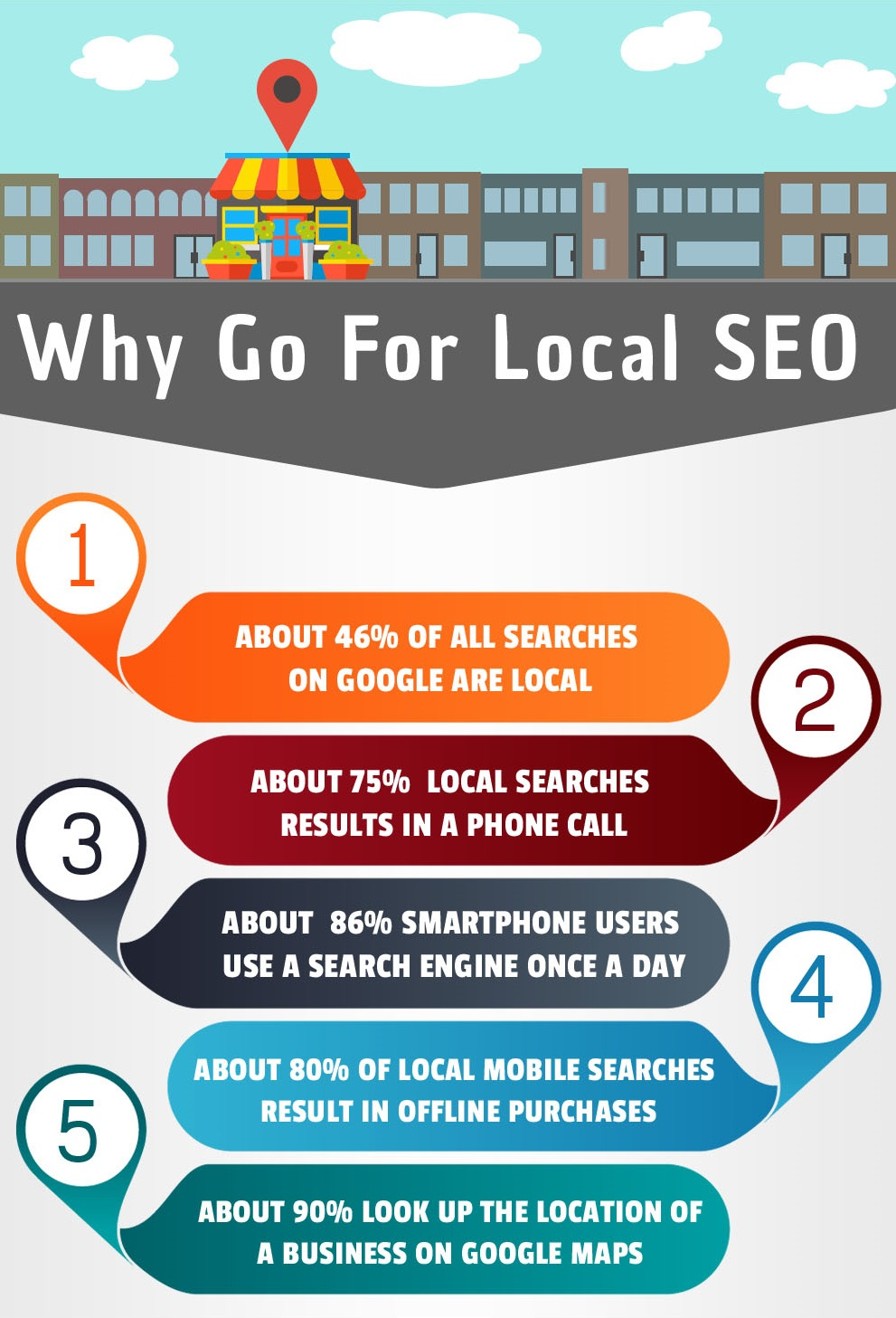 How Local SEO Services Can Help You