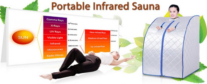What Exactly Is A Low EMF Portable Infrared Sauna?