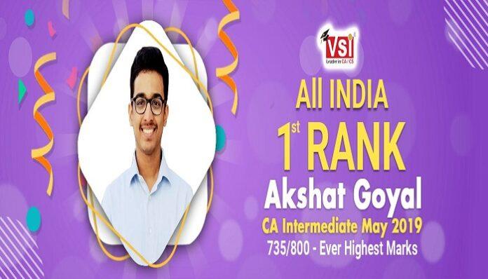 Select The Best CA Coaching Institute for CA Intermediate in India