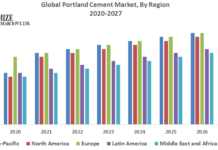 Global-Portland-Cement-Market-1