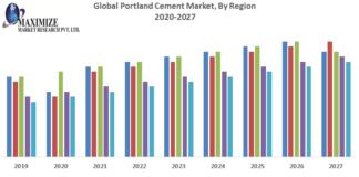 Global-Portland-Cement-Market-1