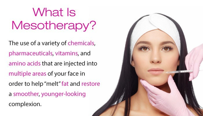 About Mesotherapy