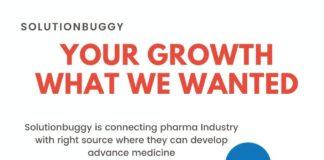 Pharma consultants in India