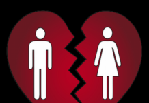 divorce application
