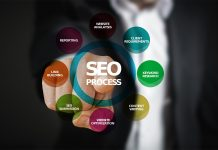 Top SEO Myths People Should Stop Believing in 2021
