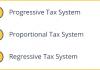 Progressive Tax system